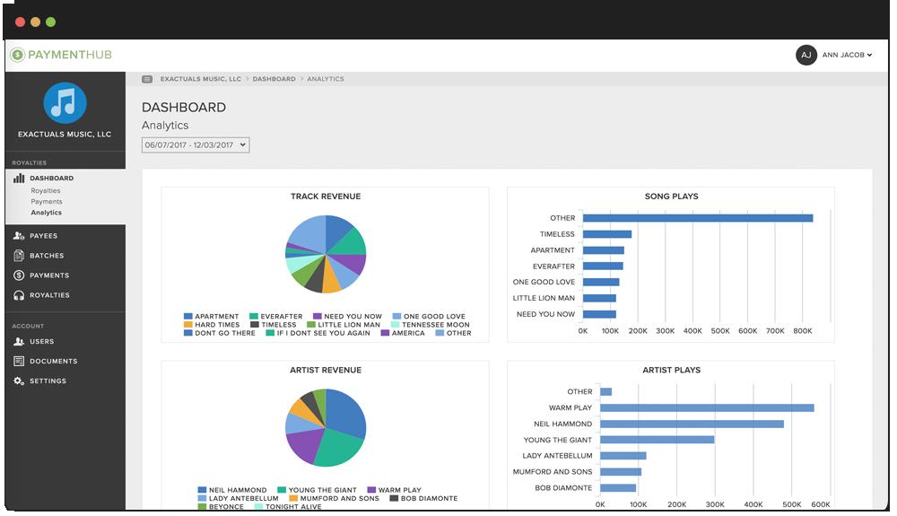 Dashboard-Analytics.png