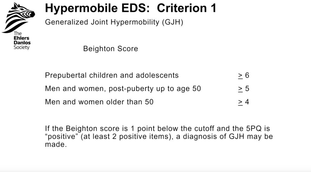 1997 Criteria for EDS-HT