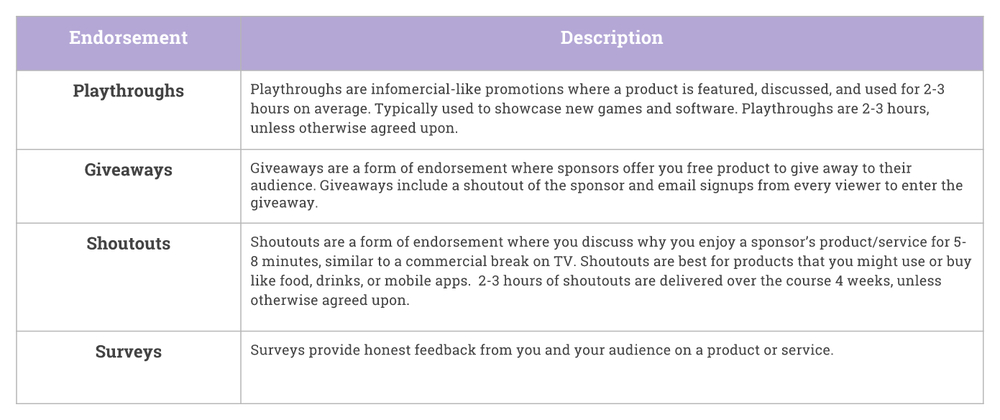 types-of-endorsements.jpg