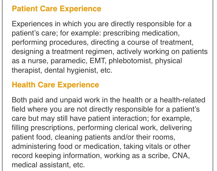 CASPA's Healthcare and Patient Care Experience Definitions