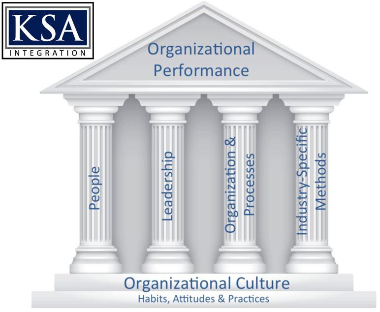 KSA pillars of org culture