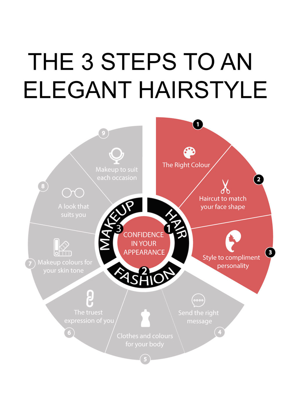 The 3 steps to the perfect hairstyle for you.  Taken from our 9 step effortless                                                                                                      elegance styling program