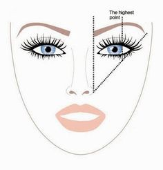 Create the right shape for your face.