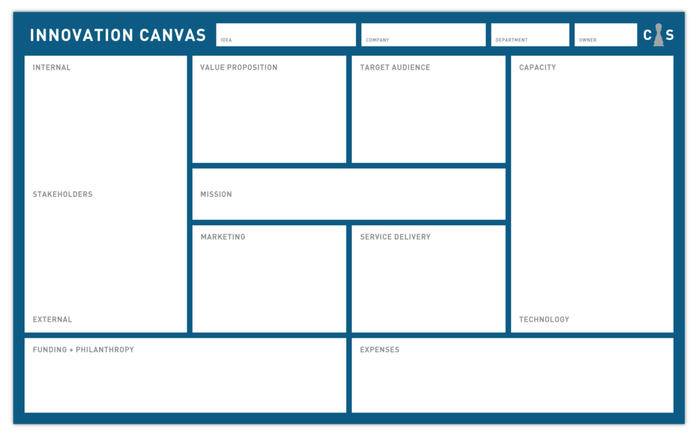Innovation Canvas  - Our Innovation Canvas is a powerful tool that allows organizations to harness team creativity and ideas through a process that manages risk, capacity, and decision making. Organizational values and mission are central while extending core mission into all activities from fundraising to marketing to ultimately sharing services with the community at large. Building capacity within the organization to test these innovations and improve upon success will help maintain organizational relevancy.We welcome the opportunity to be your partner in addressing these disruptors and positioning your organization for the future. At Curtis Strategy we will help your organization develop a pathway for taking advantage of the great ideas and bringing them to reality.
