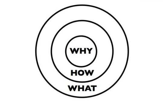 golden-circle.jpeg