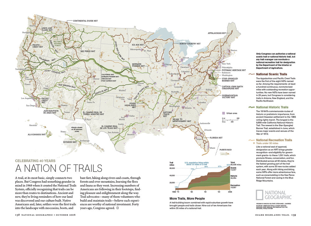 A Nation of Trails