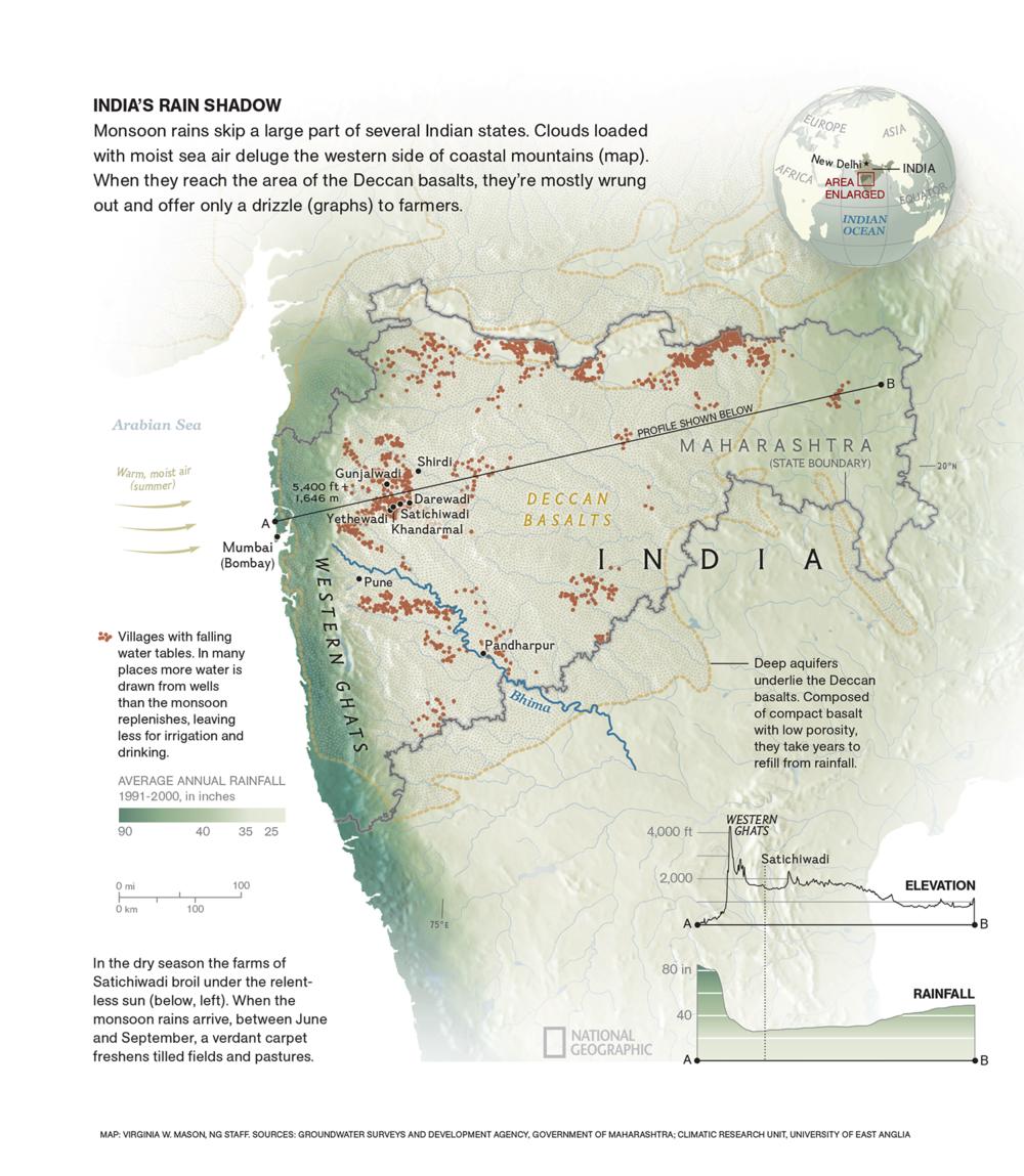 India's Rain Shadow
