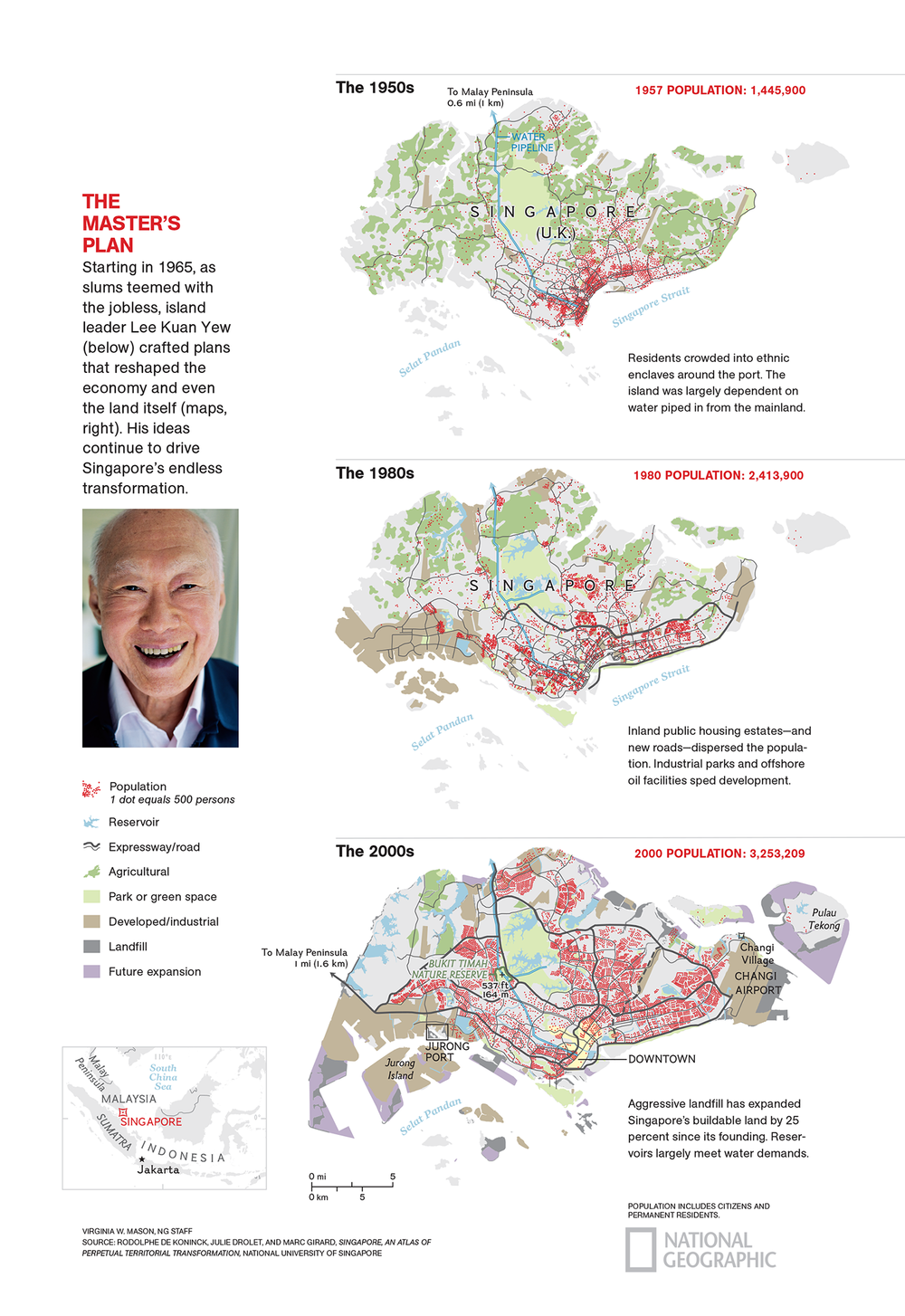 Singapore: The Master's Plan
