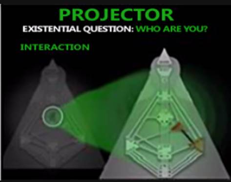 Projectors, the Guides - Are approximately 20 percent of the population. Their Strategy for engaging with life is to wait for their specific qualities to be recognized and invited into things. It is through an invitation that they experience recognition and success in their lives. If they initiate rather than wait, they experience resistance and rejection and can end up becoming bitter. The Projector's gift to the world is to understand and be a guide for others.
