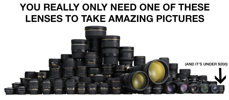 beginner lenses for photography