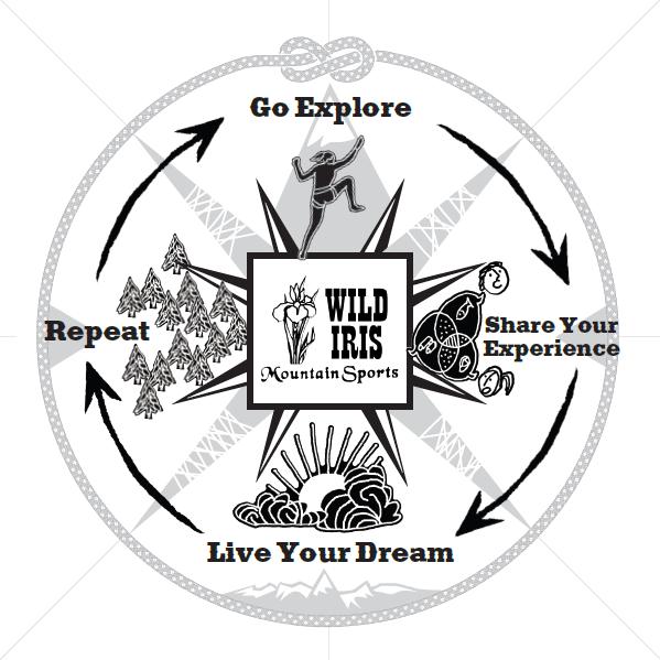 Wild Iris Company Vision