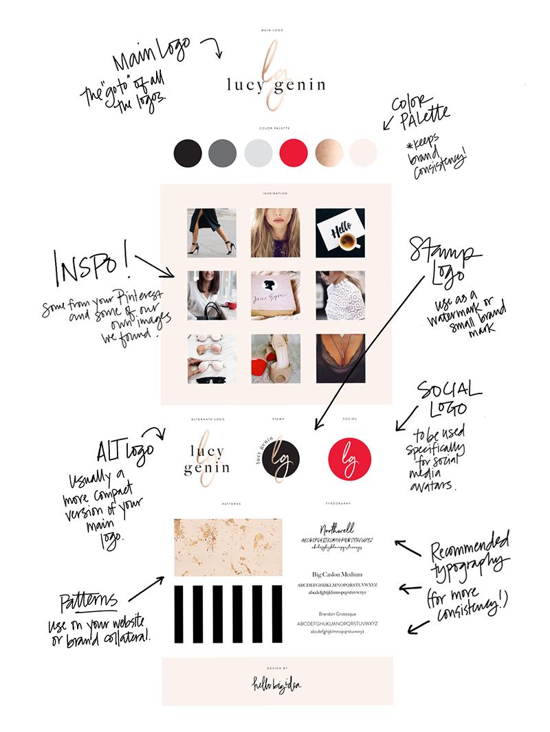 The Anatomy Of A Brand Design Hello Big Idea