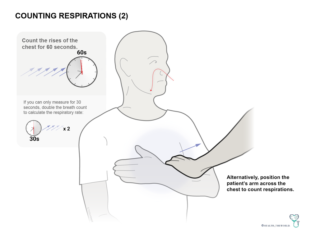 H4TW Pulse and Respirations Measurement8.png