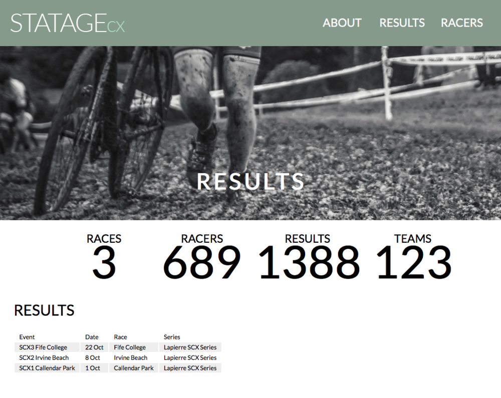 Main Results Page