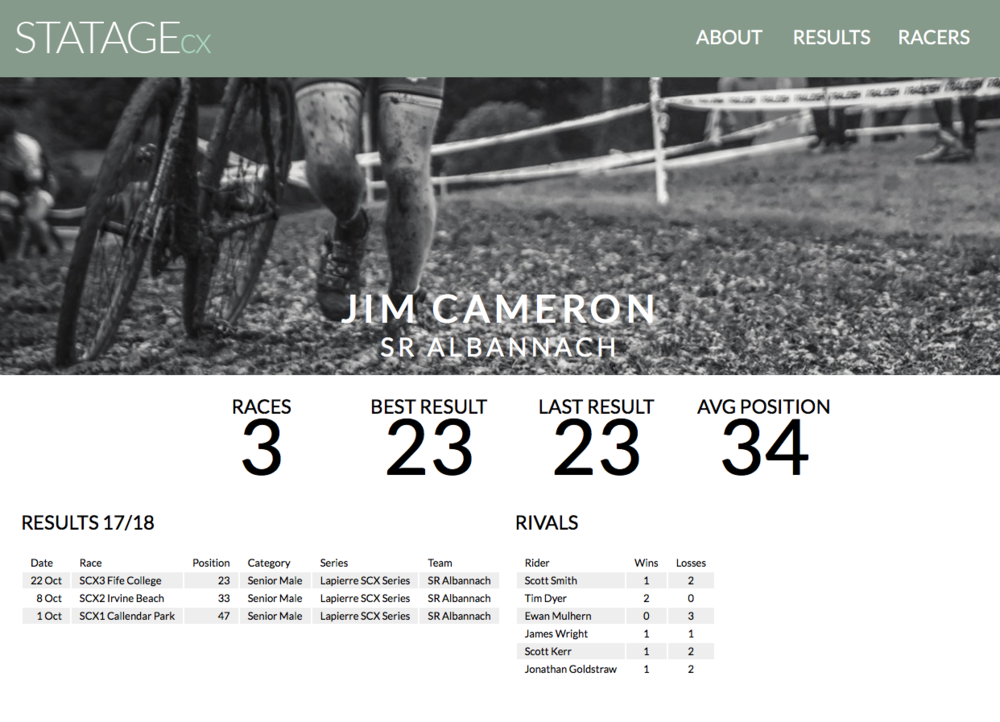 Rider page
