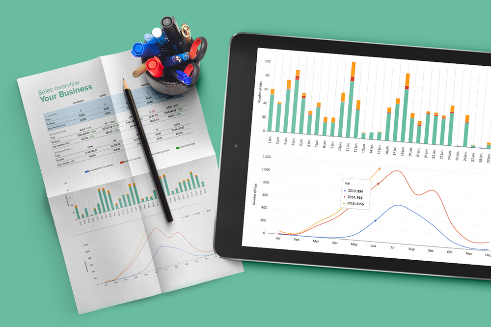 Interface for your sales statistics