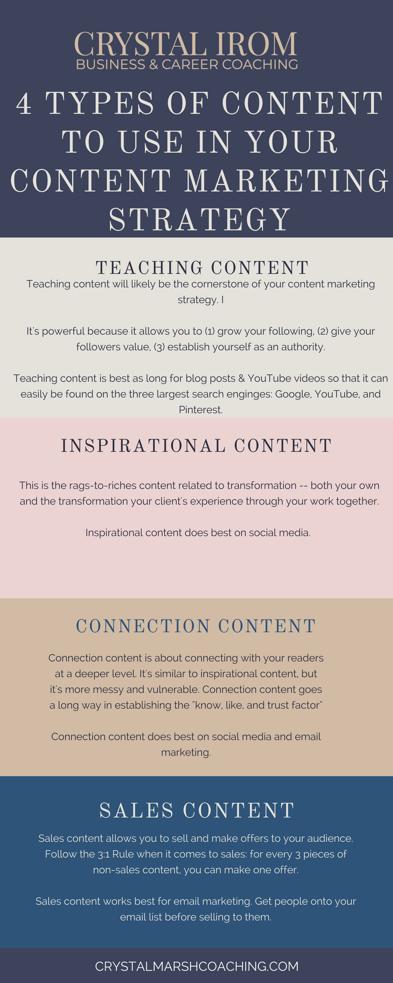 4 types of content to use in your content marketing.png