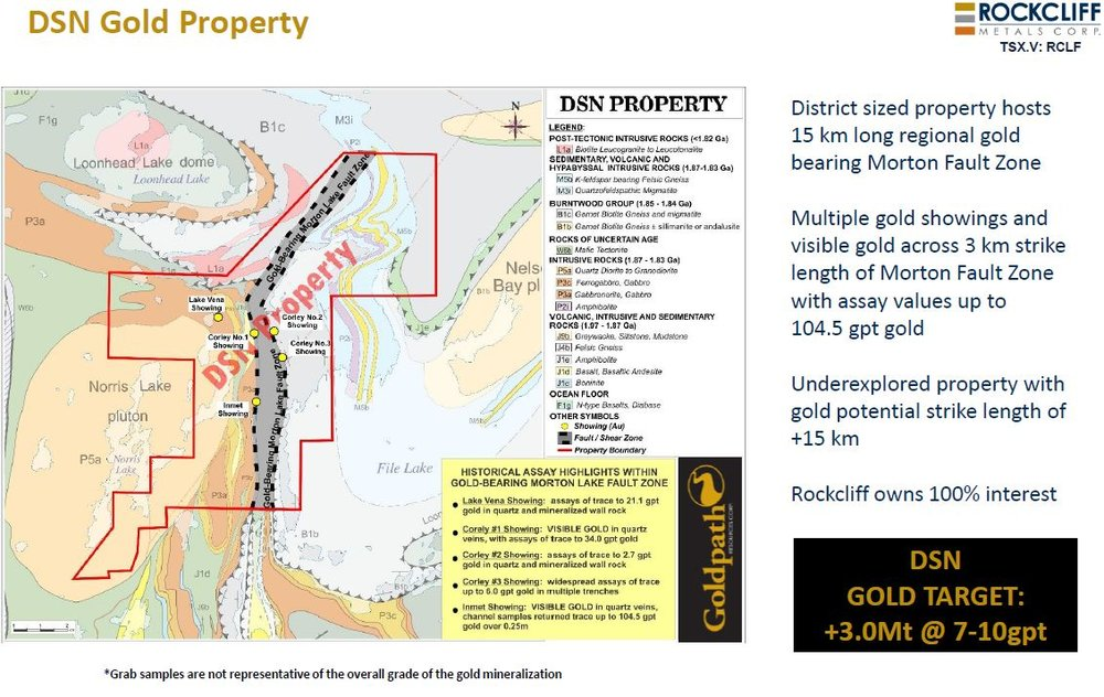 The DSN Gold Property.JPG