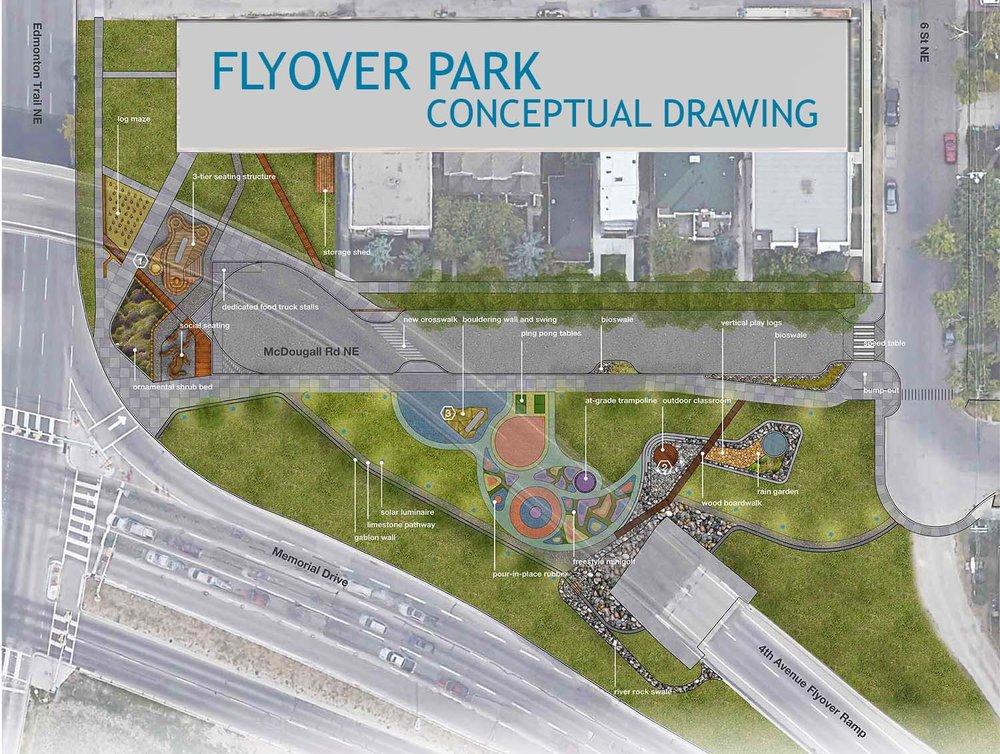 Flyover- CONCEPTUAL DRAWING.jpg