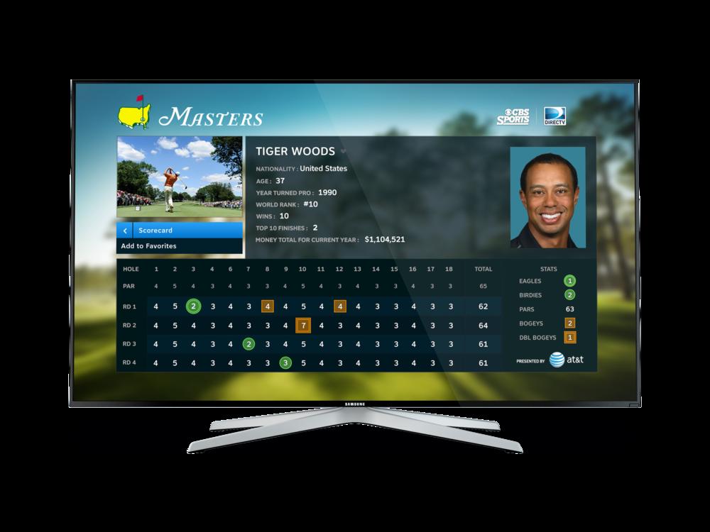 Golf Masters Scorecard