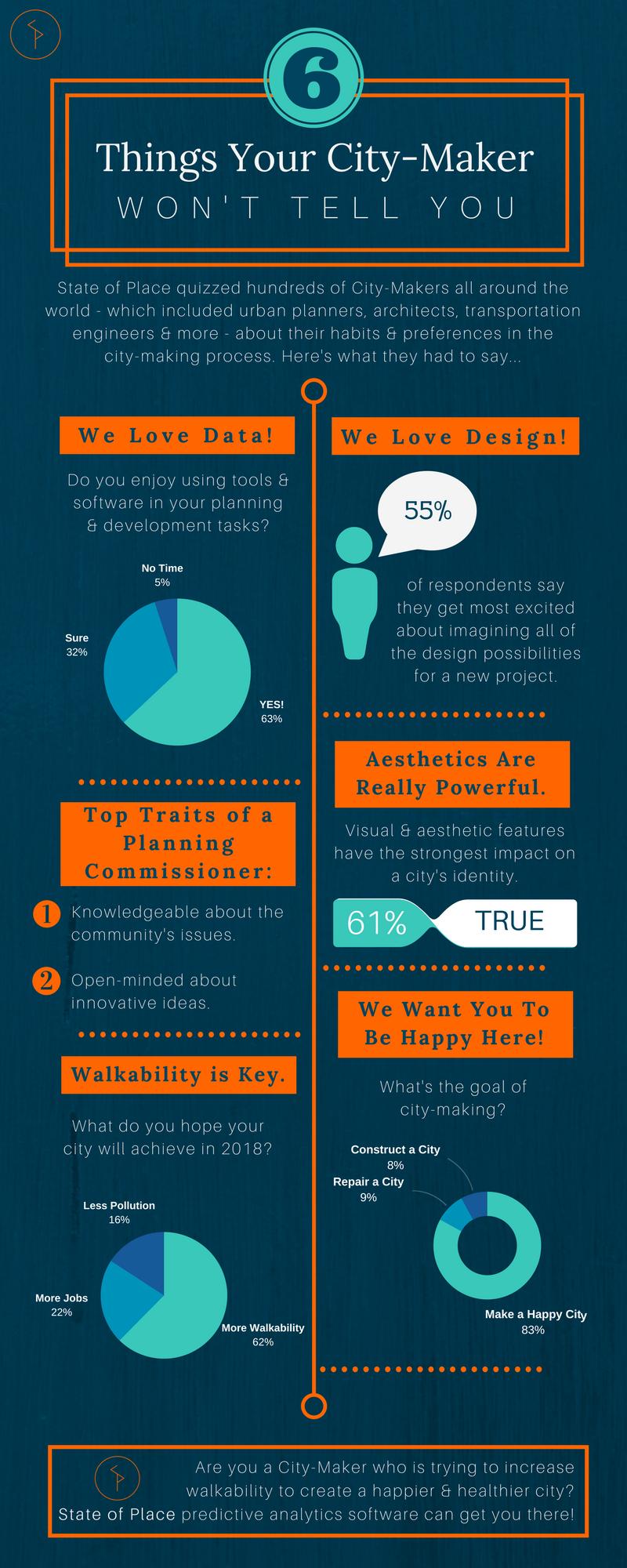 Quiz Infographic (1).png