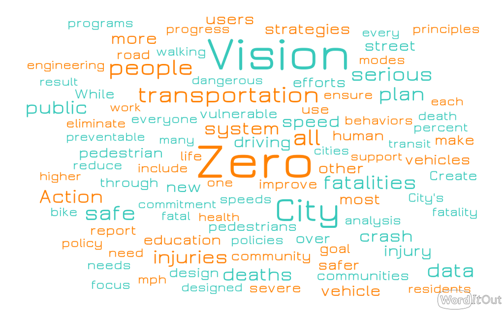 WordItOut-word-cloud-3182579.png
