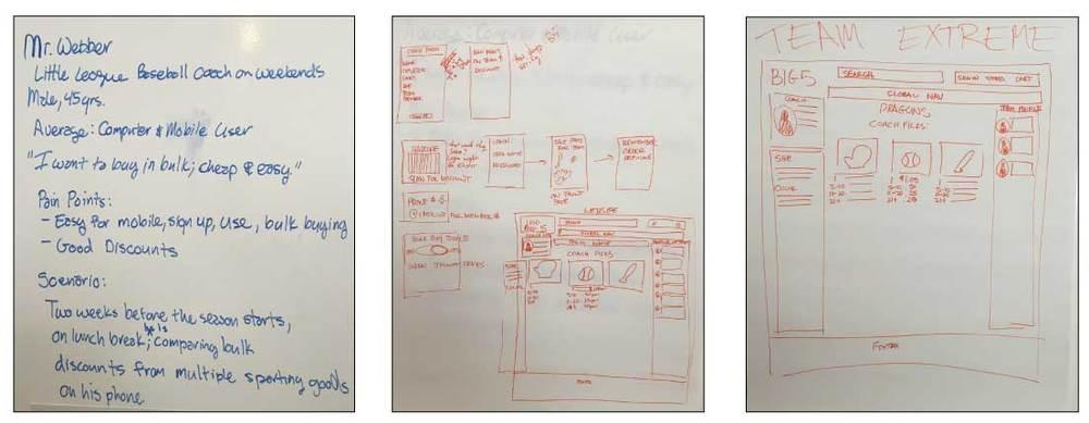 Persona, Individual Brainstorm, Team Brainstorm