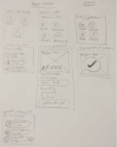 Wireframes for Apple Watch App