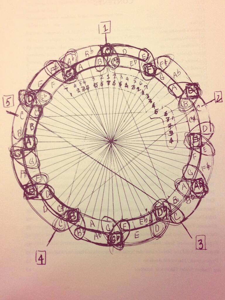 coltrane-circle-new.jpg