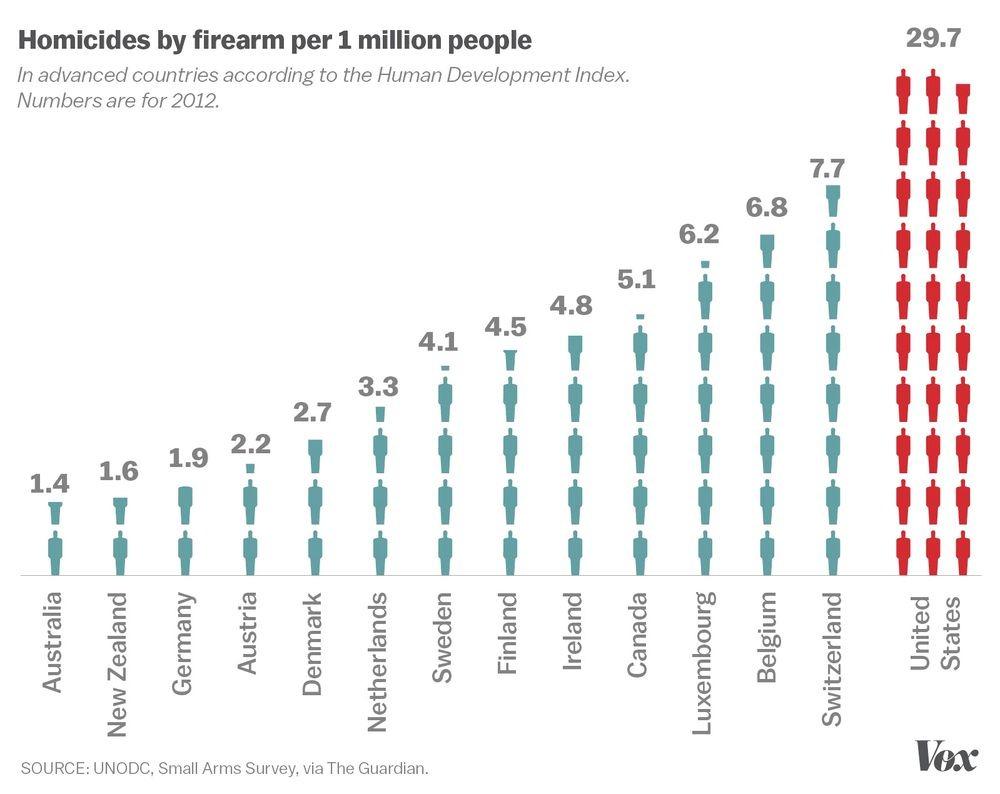 15-gun-homicides.nocrop.w710.h2147483647.2x.jpg
