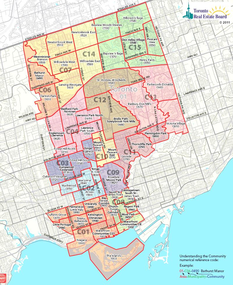 Toronto Centre
