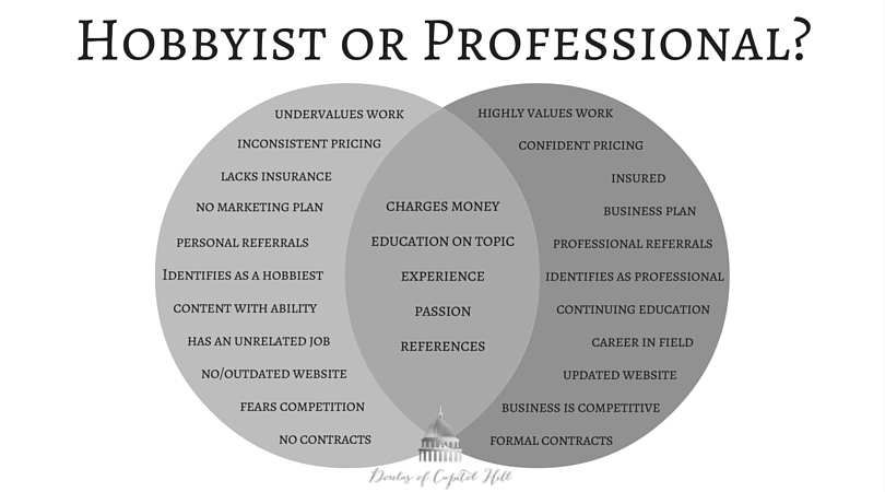 hobbyist or professional venn diagram