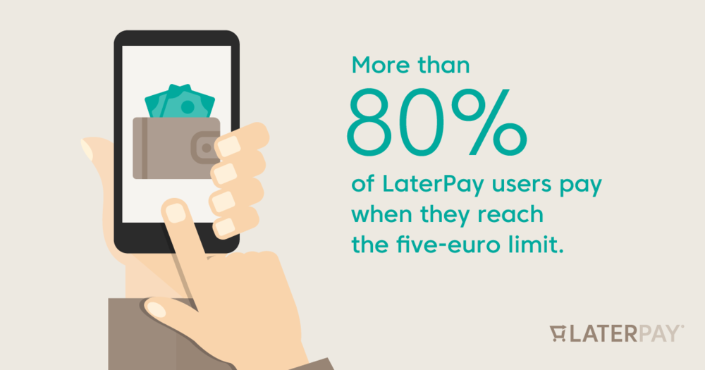More than 80% of LaterPay users pay when they reach the five-euro limit.