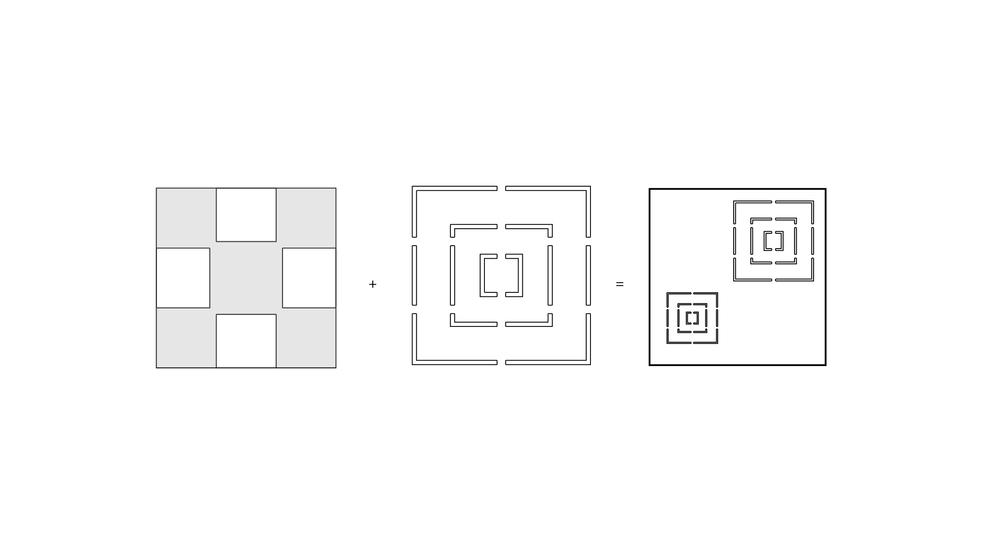 Buffer zone and Nesting diagram