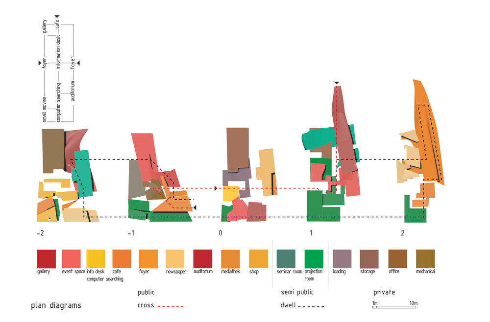 Plan and circulation diagrams