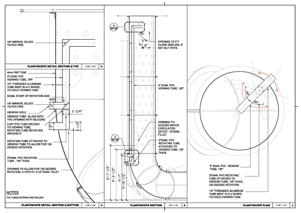 Plantiscope details