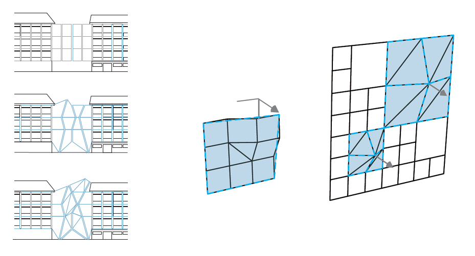 Facade development diagram
