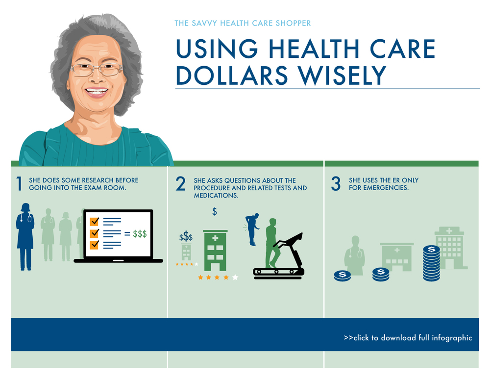 Guest Blog: Using health care dollars wisely — Better Health Together