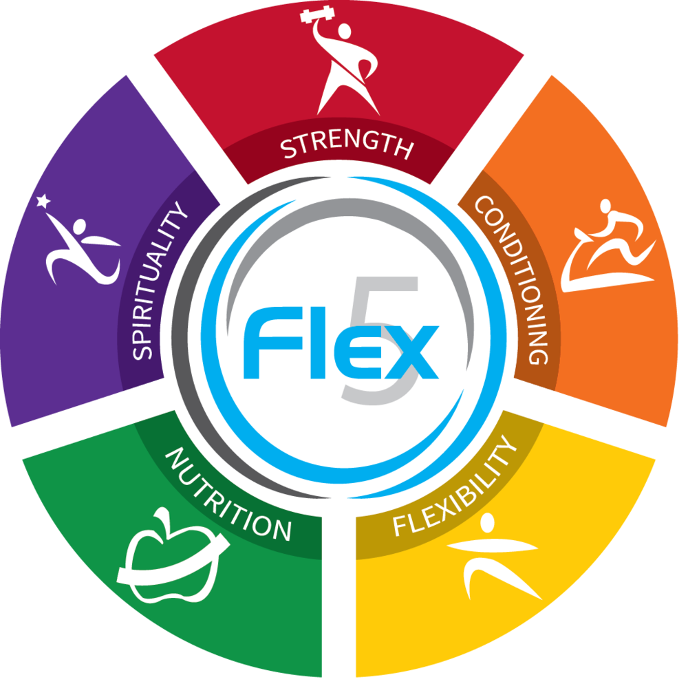 flex5-training-method-charlotte
