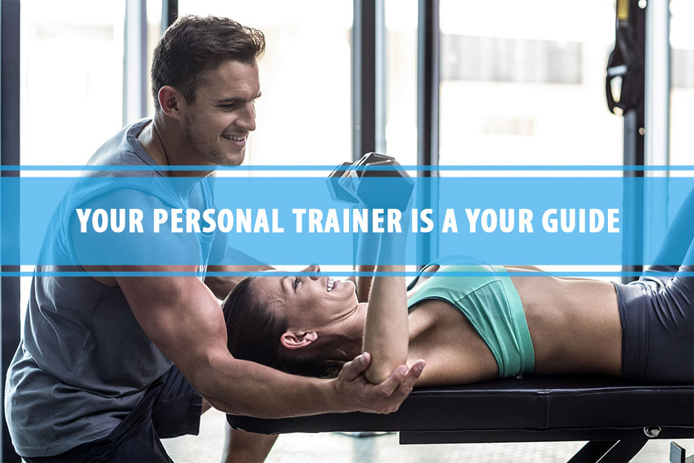 flex5-fitness-wellness-coach-petro-blog-Personal-Trainer-Can-Transform-Your-Life-r1-your-guide