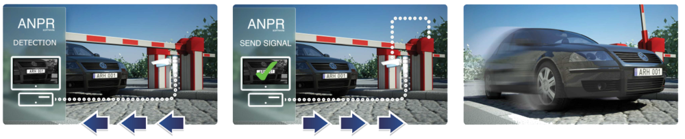 Nummerplaatherkenning Transelec camerabewaking en algemene beveiliging
