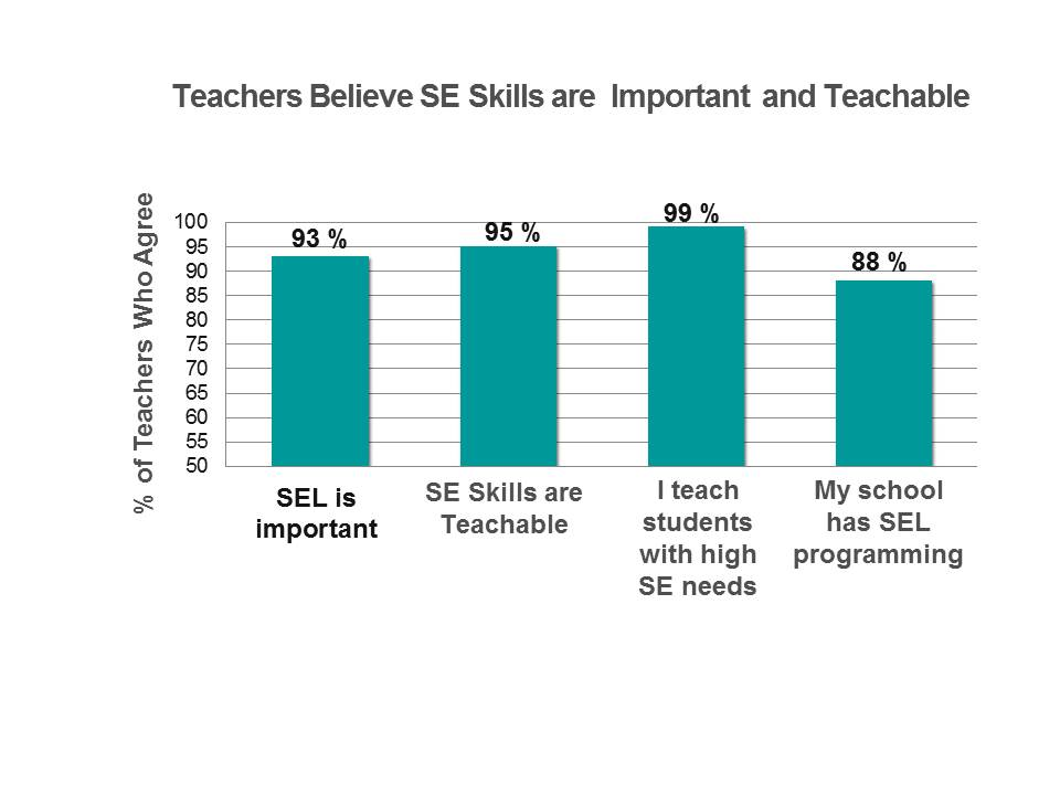 SE Skills are Important and Teachable.jpg