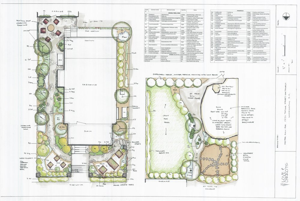 2. DESIGN   - If requested, we can create a drawn-to-scale graphic to help you visualize your proposal.  All of our gardens incorporate herbs, companion plants, nutrient cycling, and best practice for optimizing harvest. We are happy to collaborate with your Landscape Architect.