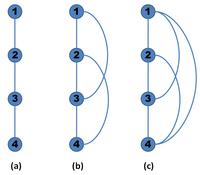 graph_transitive_closure