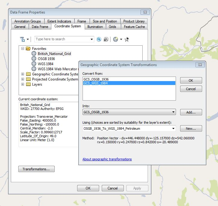 How do I create an ArcGIS Online service that uses British National ...