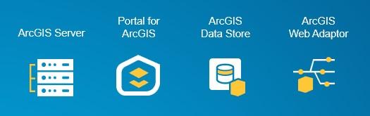 ArcGIS Enterprise component software