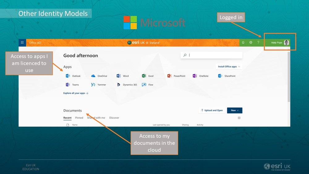The Microsoft identity model - Office 365