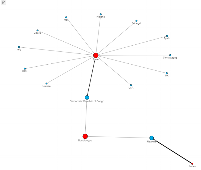 A Link Chart shows a schematic view of connected locations rather than a geographic view.