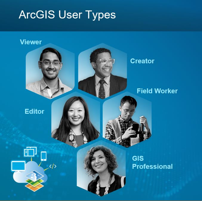 ArcGIS Online Introduces User Types — CommunityHub