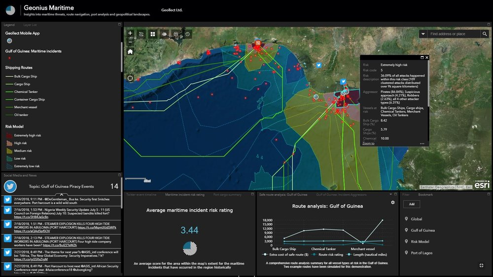 The Geollect web app showing risk models for different shipping routes